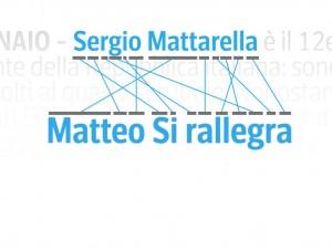 """Anagramma di Mattarella diventa virale: """"Matteo si rallegra"""" FOTO"""