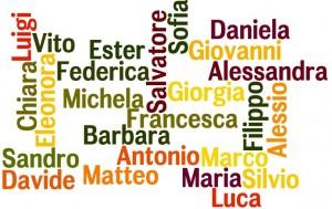 Nomi più sexy: Alessandro per lui, Rossella per lei
