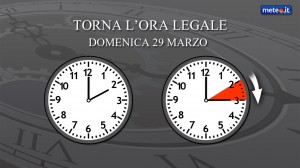 Ora legale 2015, domenica 29 marzo lancette un'ora avanti