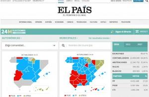 Elezioni Spagna, ciclone Podemos: vince a Barcellona, decisivo a Madrid