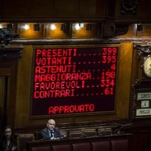 Italicum legge da luglio 2016, cosa cambia: maxi-premio maggioranza, sbarramento 3%...