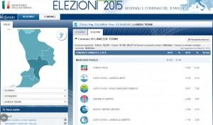 Elezioni comunali Lamezia Terme, risultati definitivi: ballottaggio Mascaro-Sonni