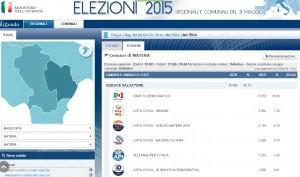 Elezioni comunali Matera, risultati definitivi: ballottaggio Adduce-De Ruggieri