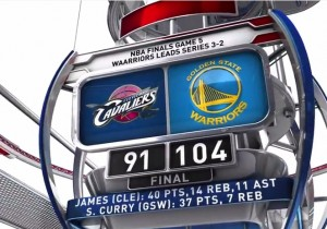 Cleveland Cavaliers-Golden State 94-101