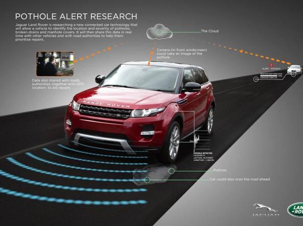 """Land Rover, se c'è una buca un rilevatore """"avvisa"""" le sospensioni"""