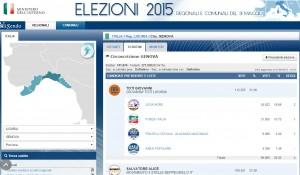 Regionali Liguria 2015: preferenze dei candidati consiglieri in tutte le circoscrizioni