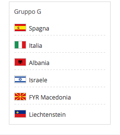 Mondiale Russia Calendario.Mondiali Russia 2018 Qualificazioni Calendario Italia Con