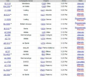 Aeroporto di Fiumicino: voli cancellati, orari, ritardi aerei. Causa incendio