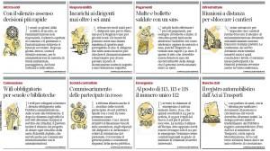 Nuova Pa: 112 sarà numero unico per ambulanza, pompieri, polizia, carabinieri