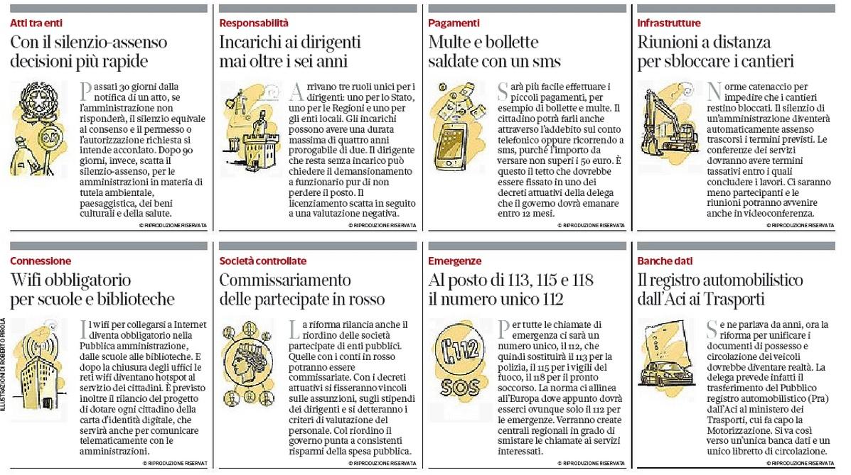 Nuova Pa: 112 sarà numero unico per ambulanza, pompieri, polizia ...