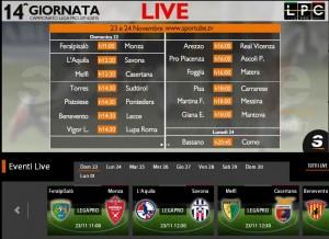 L'Aquila-Savona: streaming diretta live Sportube tv, ecco come vederla