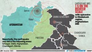 Terremoto tra Pakistan e Afghanistan: 27 morti