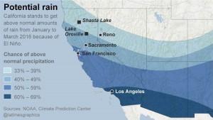 El Nino in California: dopo la siccità, piogge torrenziali