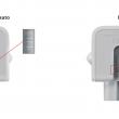 Apple richiama adattatori Mac e iOS: rischio shock elettrico