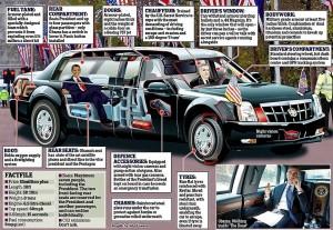 Guarda la versione ingrandita di Daily Mail spiega l'auto presidenziale in un'infografica