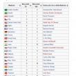 piu-ricchi-mondo-nazione-wikipedia