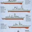 Navi da guerra future: droni, energia solare e i marinai3