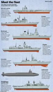 Guarda la versione ingrandita di Navi da guerra future: droni, energia solare e i marinai…