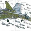 Caccia Sukhoi Su-35s, il Terminator di Putin 03