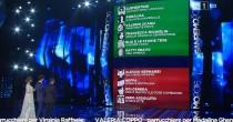 Festival di Sanremo, classifica provvisoria seconda serata