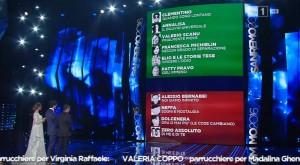 Festival di Sanremo, la classifica provvisoria della seconda serata