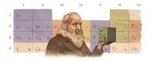 Doodle Google per Mendeleev, tavola periodica degli elementi