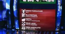 Sanremo, 5 big a rischio: Neffa,  Zero Assoluto, Bluvertigo...