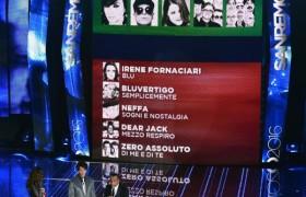 Sanremo, 5 Big a rischio eliminazione: Bluvertigo, Neffa…