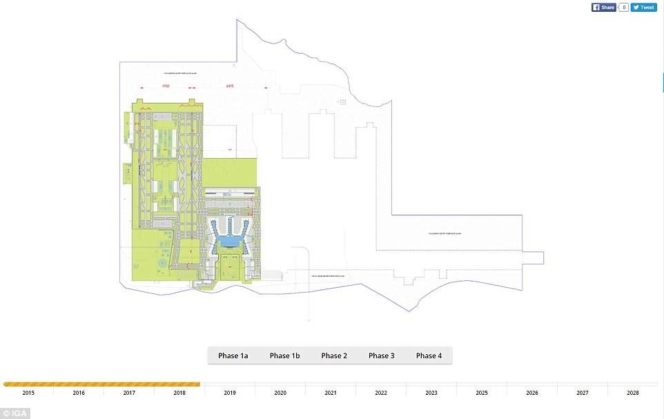 Nuovo aeroporto di Istanbul: ecco i rendering di come sarà09