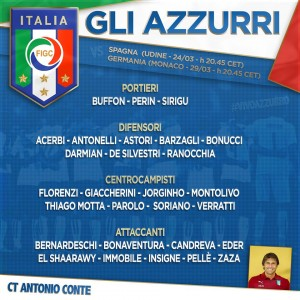 Nazionale, convocati: Jorginho e Bernardeschi le novità