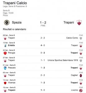 Serie B, Spezia-Trapani 1-2: Nizzetto gol decisivo