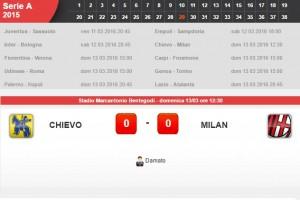 Chievo-Milan: diretta live su Blitz