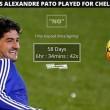 "Chelsea, Pato in ""foto virale"": tifosi lo prendono in giro"