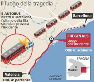 Guarda la versione ingrandita di Spagna, bus studentesse Erasmus: colpo di sonno, frontale…