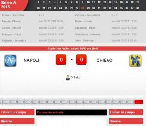 Napoli-Chievo: diretta live su Blitz con Sportal