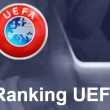 Ranking Uefa, Italia: sfumato il terzo posto