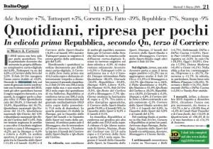 Guarda la versione ingrandita di Vendite giornali in edicola a gennaio 2016: l'articolo di Italia Oggi