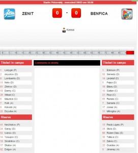 Zenit-Benfica: diretta live ottavi Champions League su Blitz con Sportal