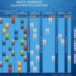 Euro 2016, calendario completo gironi: date, orari 01