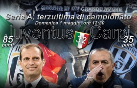 Juventus-Carpi 2-0. Video gol: Hernanes – Simone Zaza