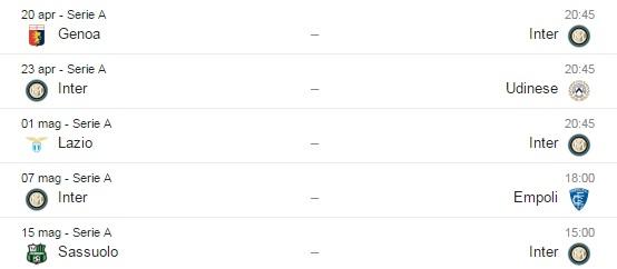 Volata terzo posto: calendario Roma, Inter, Fiorentina 03