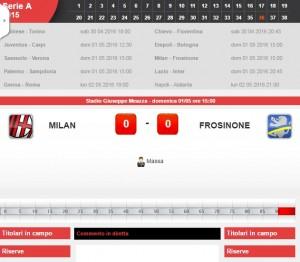 Milan-Frosinone: diretta live serie A su Blitz