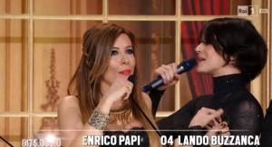 Ballando con le Stelle: Selvaggia Lucarelli vs Asia Argento