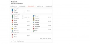 Serie A, risultati in diretta su BlitzQuotidiano
