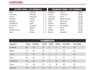 Guarda la versione ingrandita di Udinese-Torino, streaming – diretta tv: dove vedere Serie A
