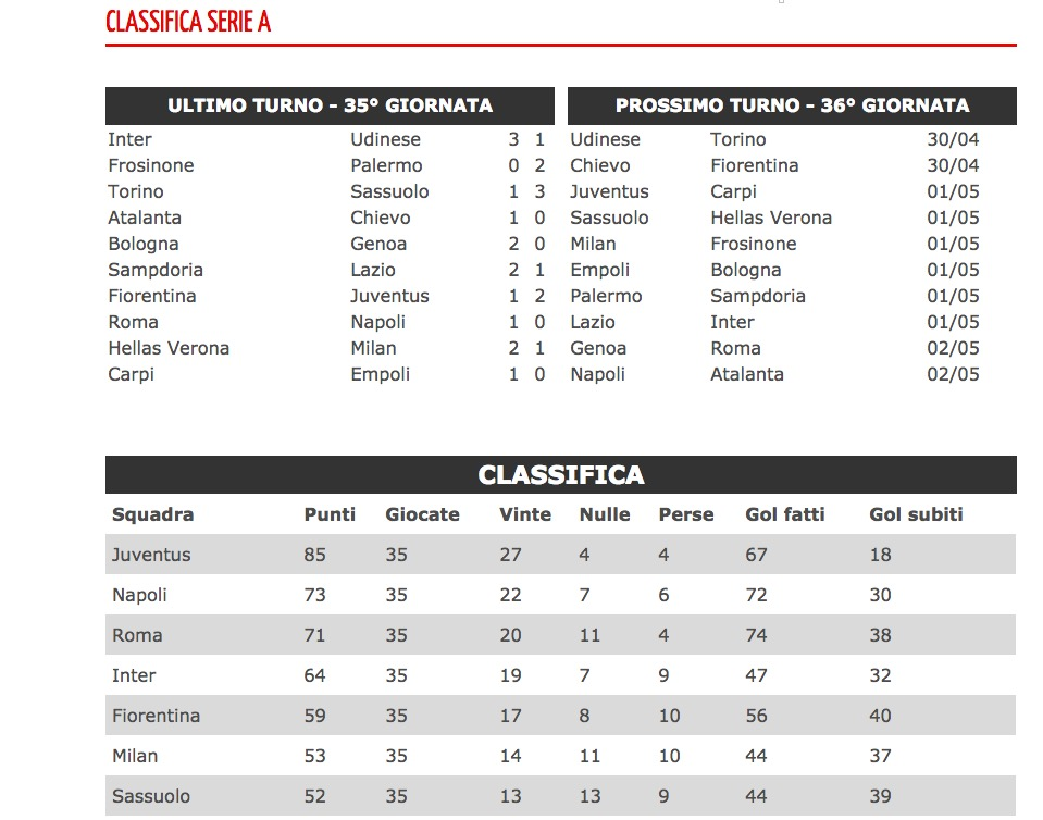 Serie A streaming diretta 36 giornata_7