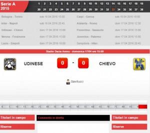 Udinese-Chievo: diretta live serie A su Blitz. Formazioni