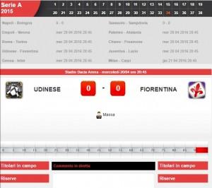 Udinese-Fiorentina: diretta live serie A su Blitz