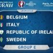 euro-2016-girone-e-italia