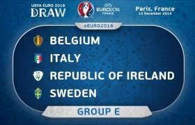 Europei 2016: partite, calendario, gironi, orari e tabellone